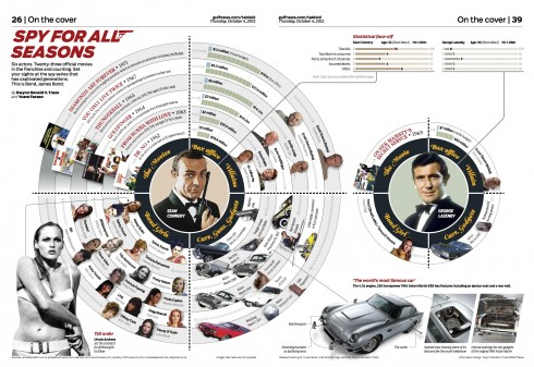 Blog: SND & Infographics: is it tougher to win today? × García Media