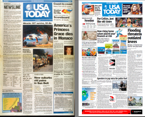 usa today paper The e-newspaper of usa today is a page-by-page exact digital replica of the printed version of usa today the e-newspaper allows for on-the-go accessibility via your.