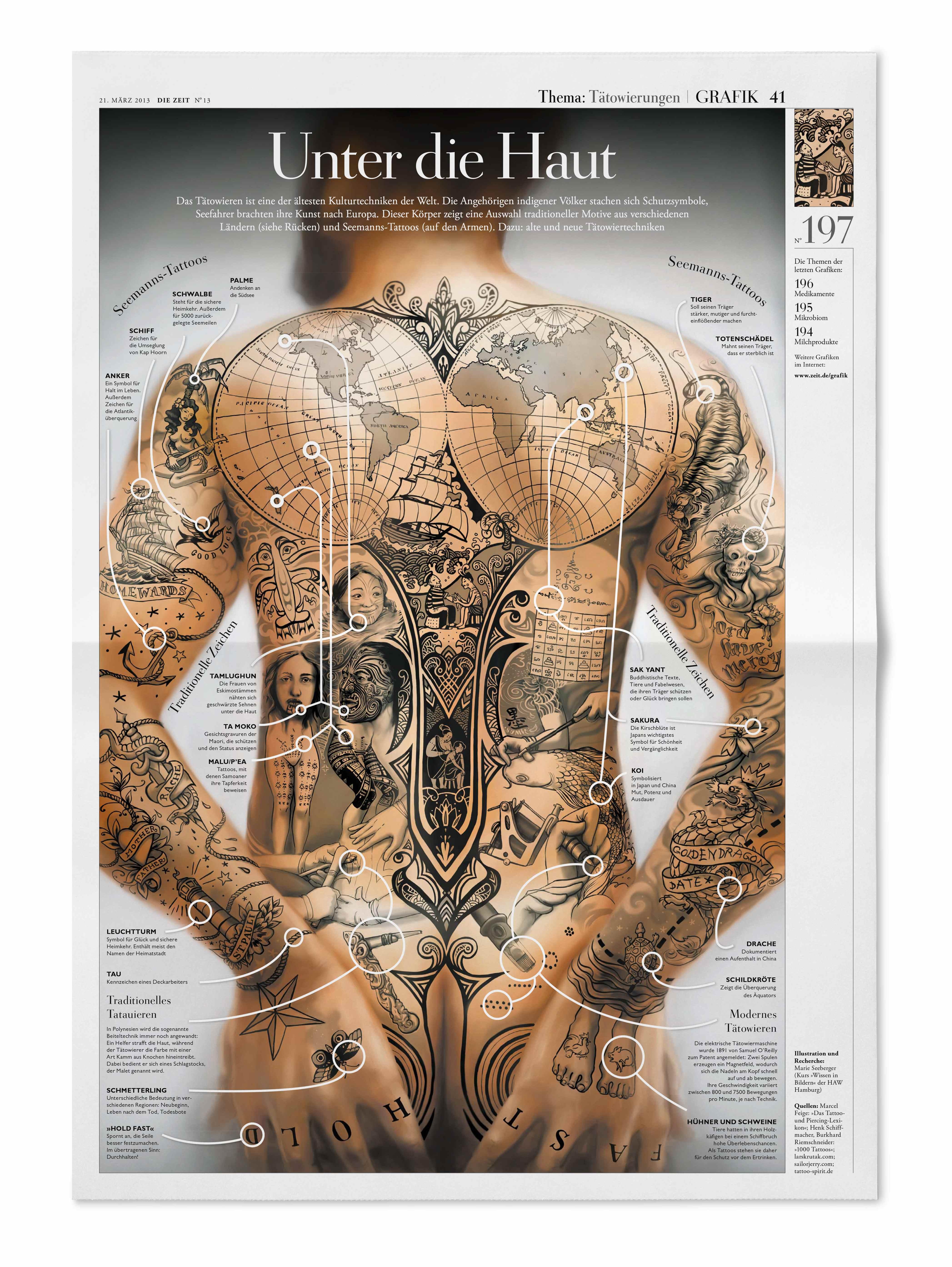 Best print design germany s die zeit garc a media for Best design